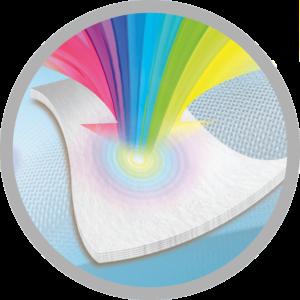 anti transfert de couleurs ideal
